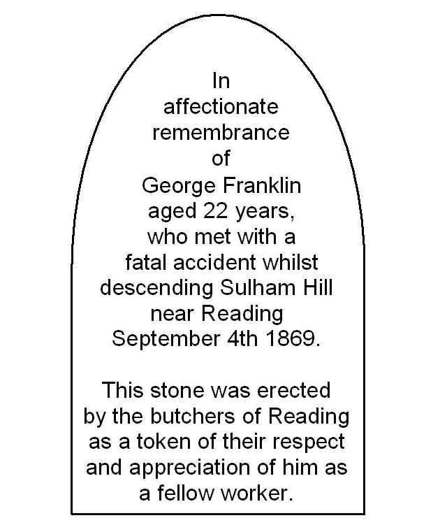 Wording on George Franklin's gravestone